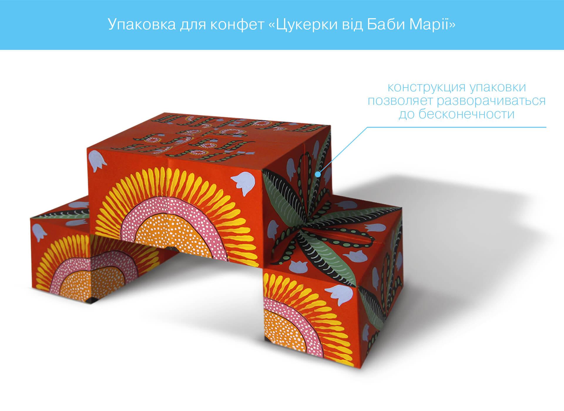 Prokochuk_Irina_Packing Tsukerki od Babi Marії_2