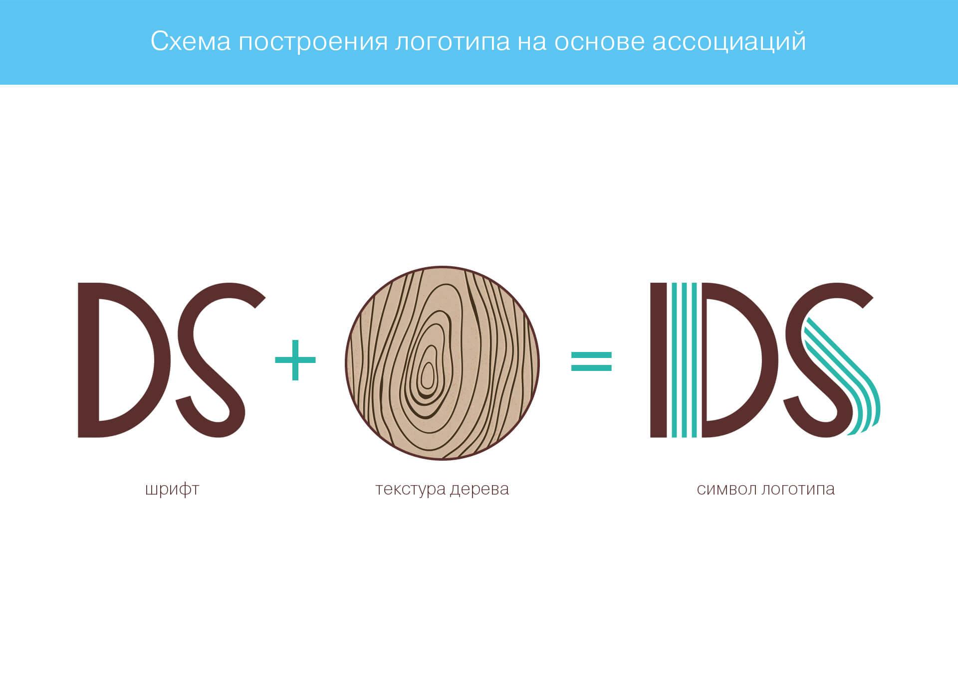 Prokochuk_Irina_Design-S_2_