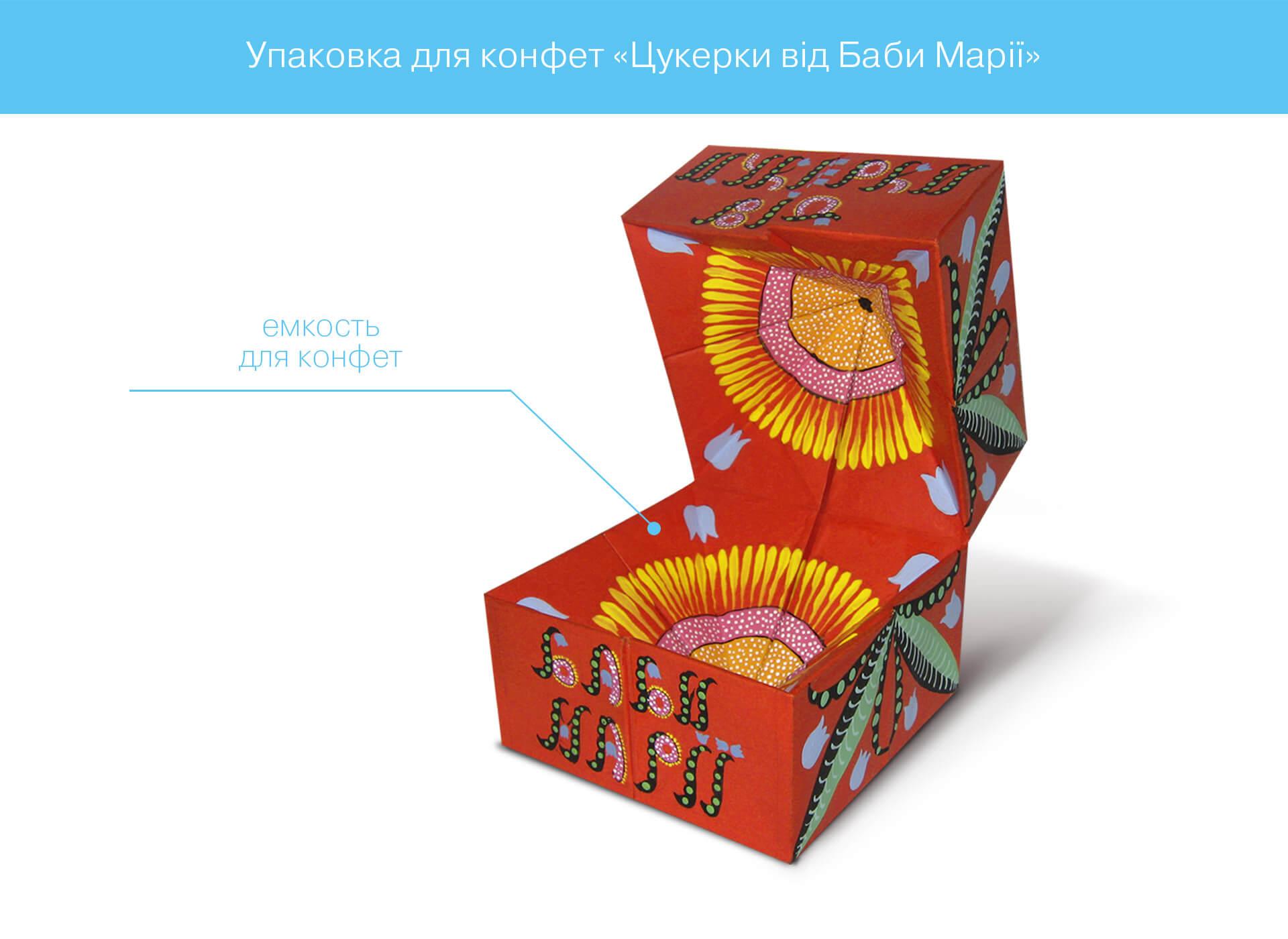 Prokochuk_Irina_Packing Tsukerki od Babi Marії_