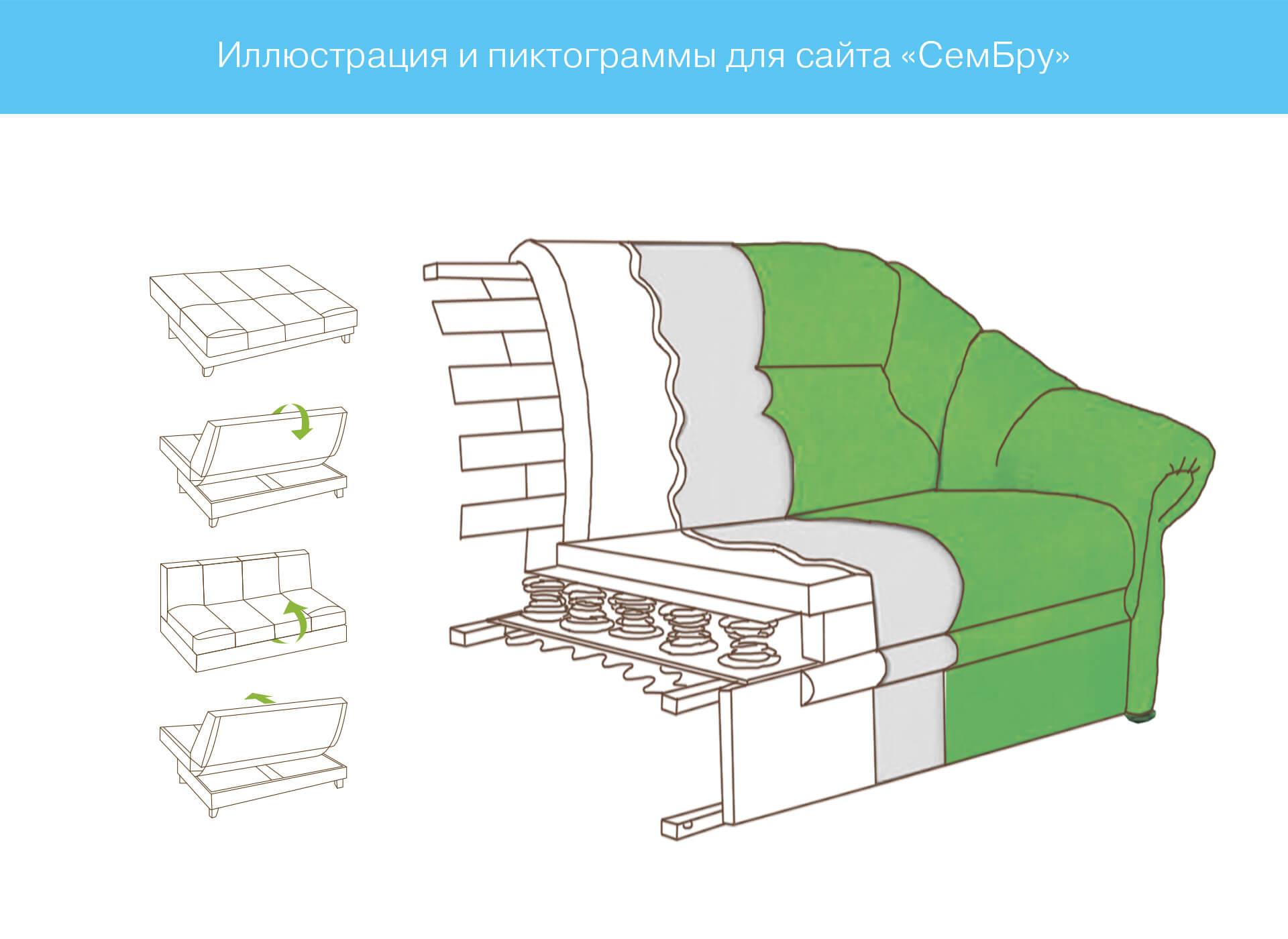 Prokochuk_Irina_logo_website design_SemBru_7