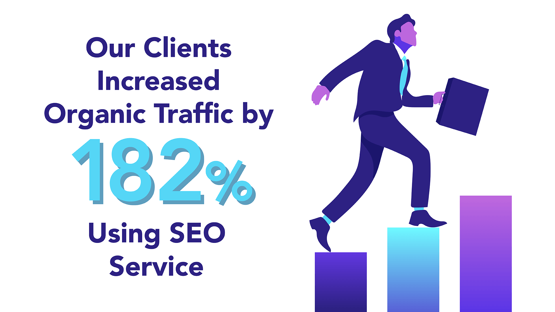 Our Clients Increased Organic Traffic by 182% using SEO Service
